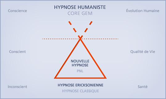 Résultats de recherche d'images pour «humaniste définition»